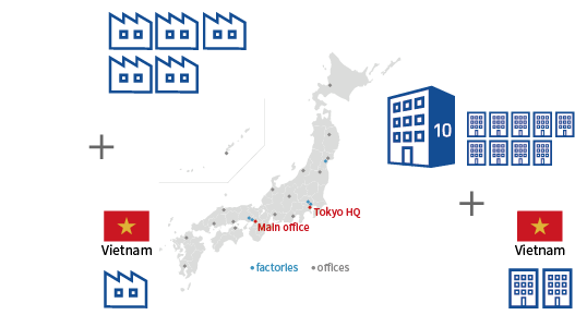 factories・offices